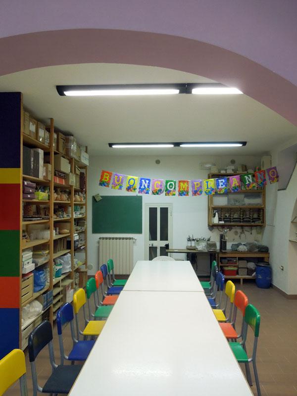 Feste di compleanno ad arte per bambini. Argilla, ceramica e pittura